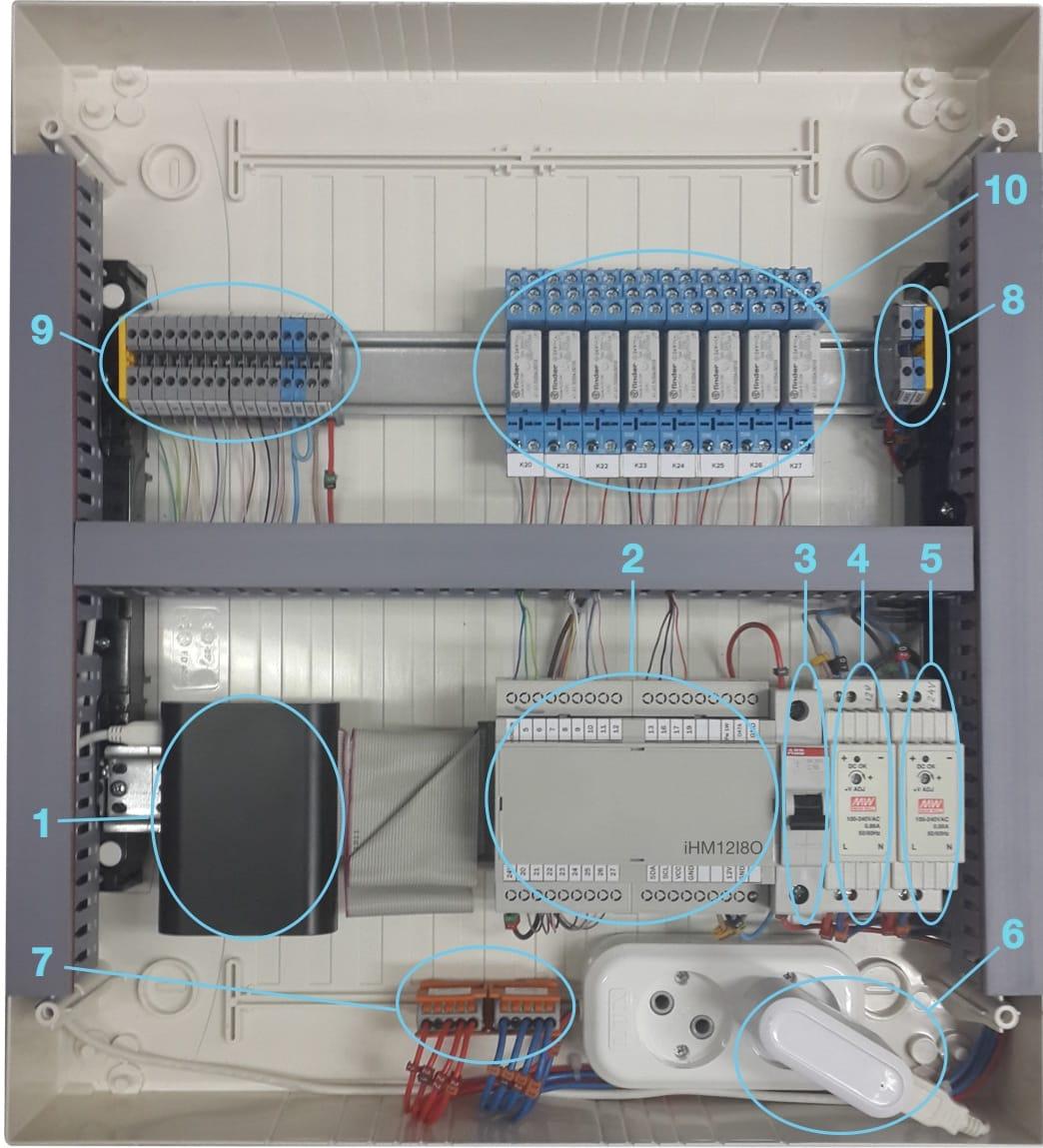 Шкаф для умного дома